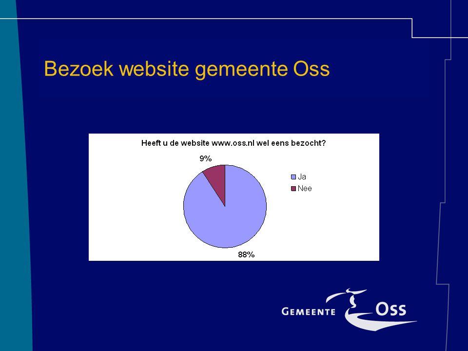 Bezoek website gemeente Oss