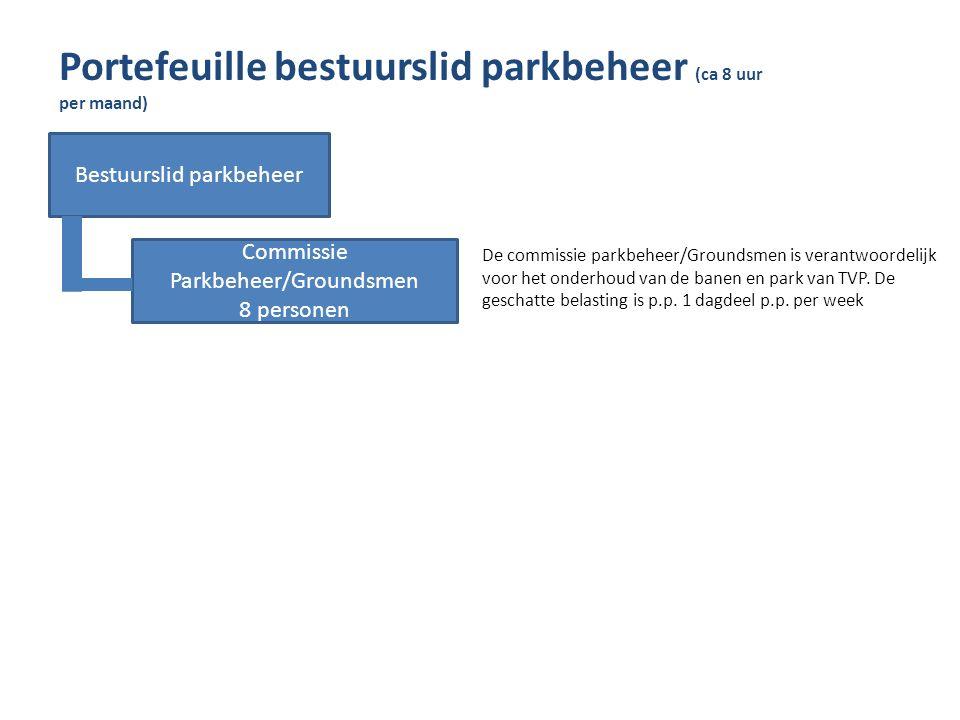 Portefeuille bestuurslid parkbeheer (ca 8 uur per maand) Bestuurslid parkbeheer Commissie Parkbeheer/Groundsmen 8 personen De commissie parkbeheer/Groundsmen is verantwoordelijk voor het onderhoud van de banen en park van TVP.