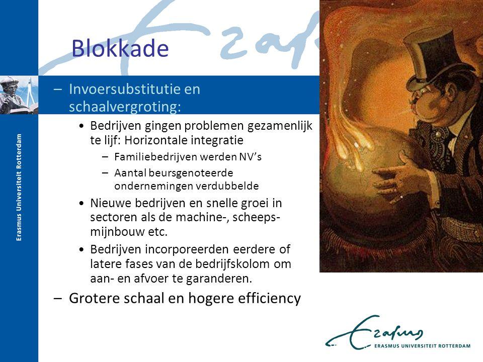 Blokkade –Invoersubstitutie en schaalvergroting: Bedrijven gingen problemen gezamenlijk te lijf: Horizontale integratie –Familiebedrijven werden NV's