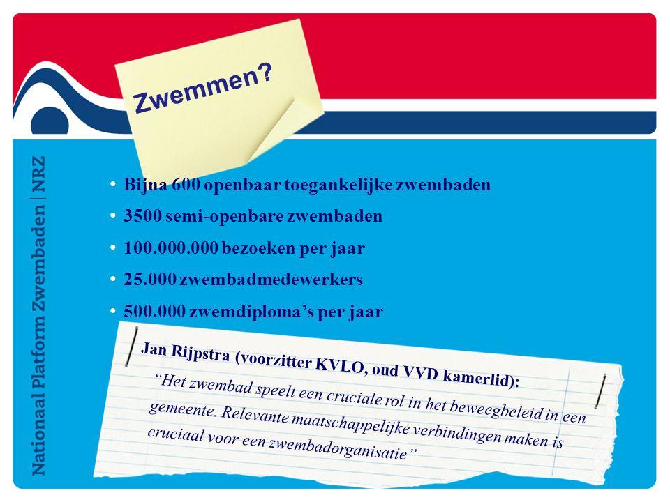 Zwemmen? Bijna 600 openbaar toegankelijke zwembaden 3500 semi-openbare zwembaden 100.000.000 bezoeken per jaar 25.000 zwembadmedewerkers 500.000 zwemd