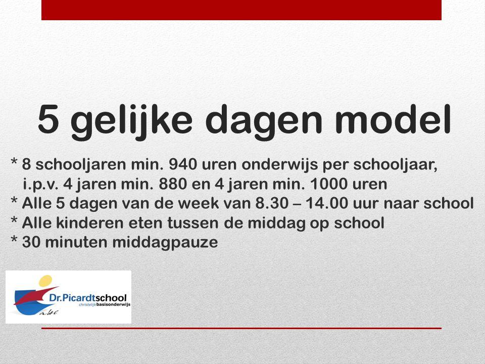 5 gelijke dagen model * 8 schooljaren min. 940 uren onderwijs per schooljaar, i.p.v.