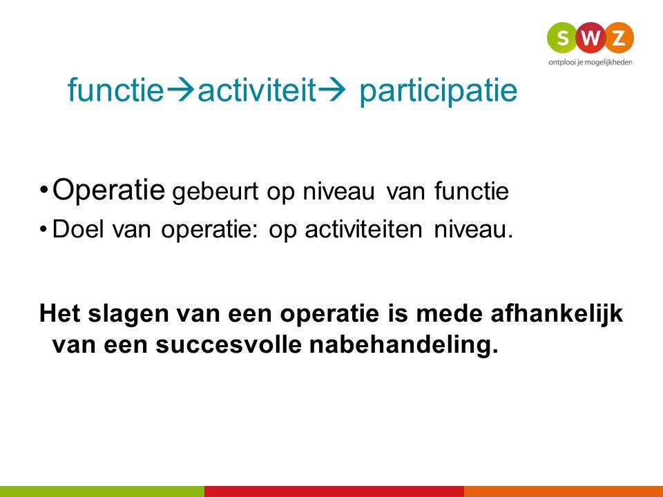 functie  activiteit  participatie Operatie gebeurt op niveau van functie Doel van operatie: op activiteiten niveau.