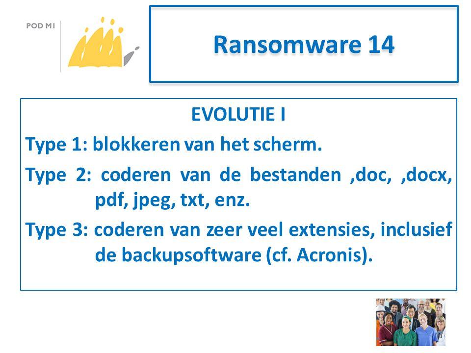 Ransomware 14 EVOLUTIE I Type 1: blokkeren van het scherm.
