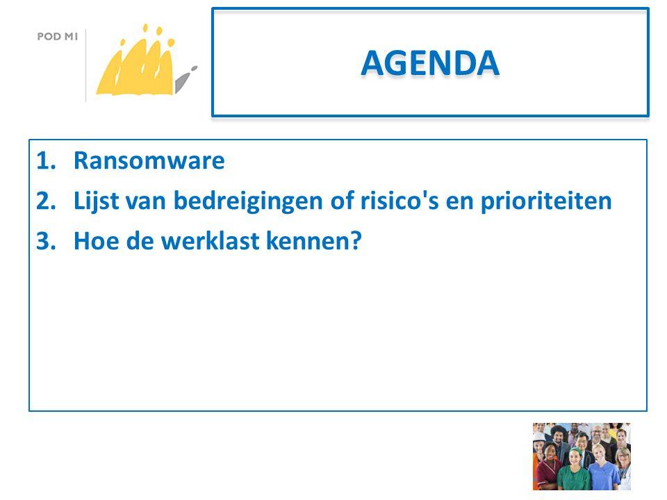 AGENDA 1.Ransomware 2.Lijst van bedreigingen of risico s en prioriteiten 3.Hoe de werklast kennen?