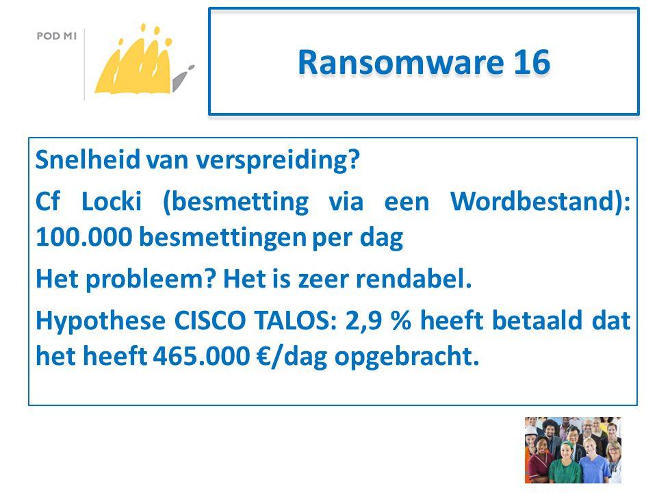 Ransomware 16 Snelheid van verspreiding.
