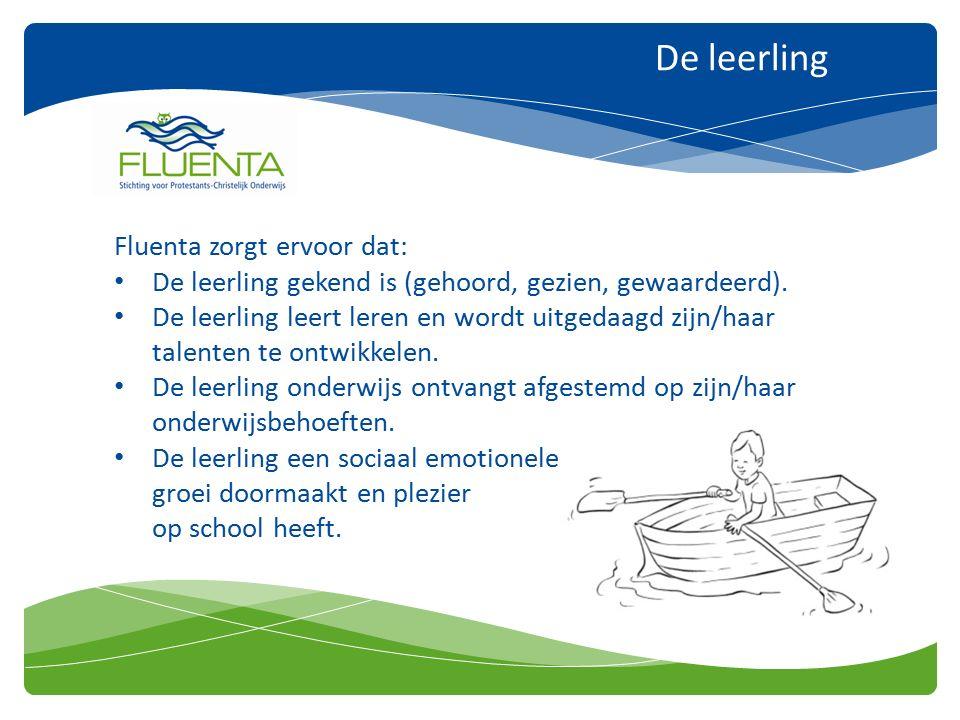 De leerling Fluenta zorgt ervoor dat: De leerling gekend is (gehoord, gezien, gewaardeerd).