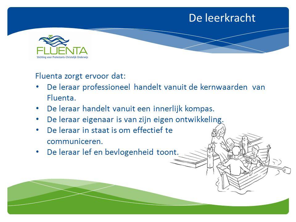 De leerkracht Fluenta zorgt ervoor dat: De leraar professioneel handelt vanuit de kernwaarden van Fluenta.