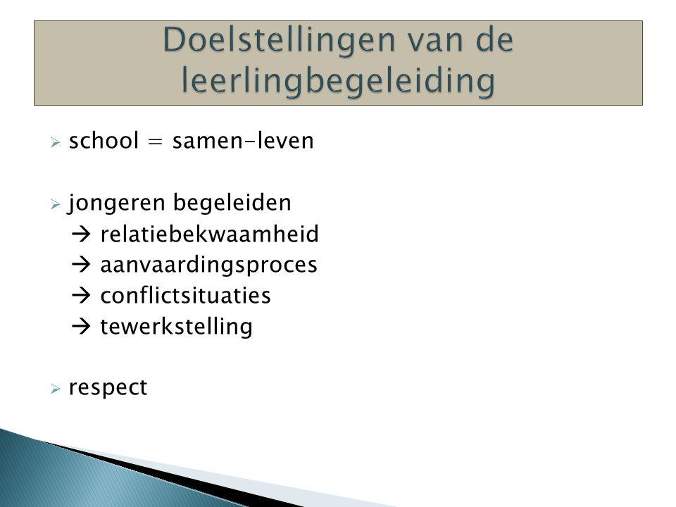  school = samen-leven  jongeren begeleiden  relatiebekwaamheid  aanvaardingsproces  conflictsituaties  tewerkstelling  respect