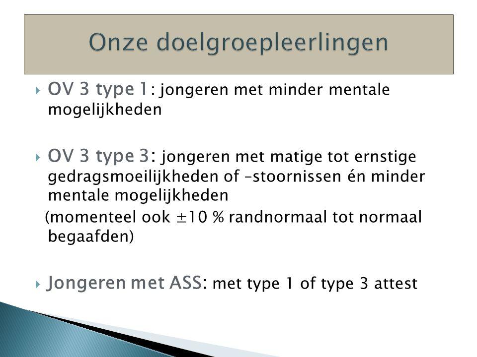  OV 3 type 1 : jongeren met minder mentale mogelijkheden  OV 3 type 3: jongeren met matige tot ernstige gedragsmoeilijkheden of –stoornissen én minder mentale mogelijkheden (momenteel ook ±10 % randnormaal tot normaal begaafden)  Jongeren met ASS: met type 1 of type 3 attest