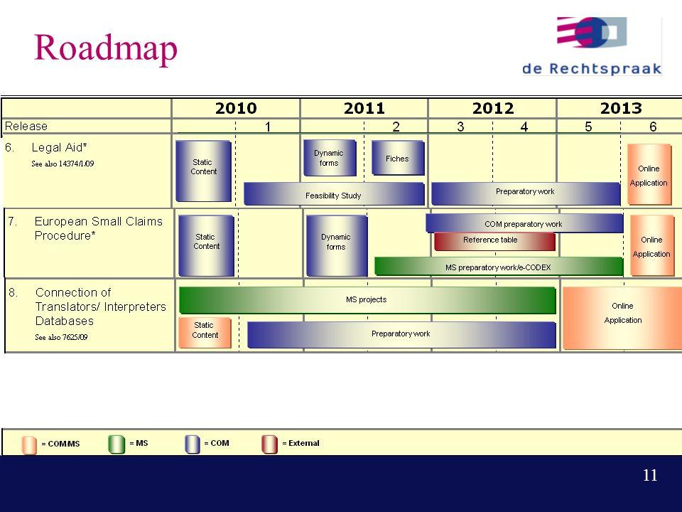 11 Roadmap