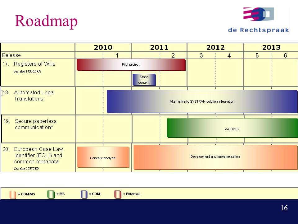 16 Roadmap