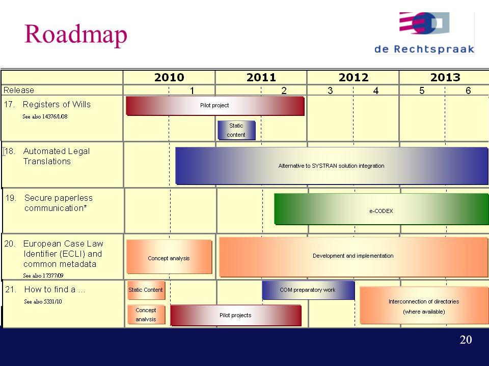 20 Roadmap