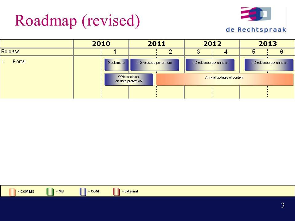 3 Roadmap (revised)