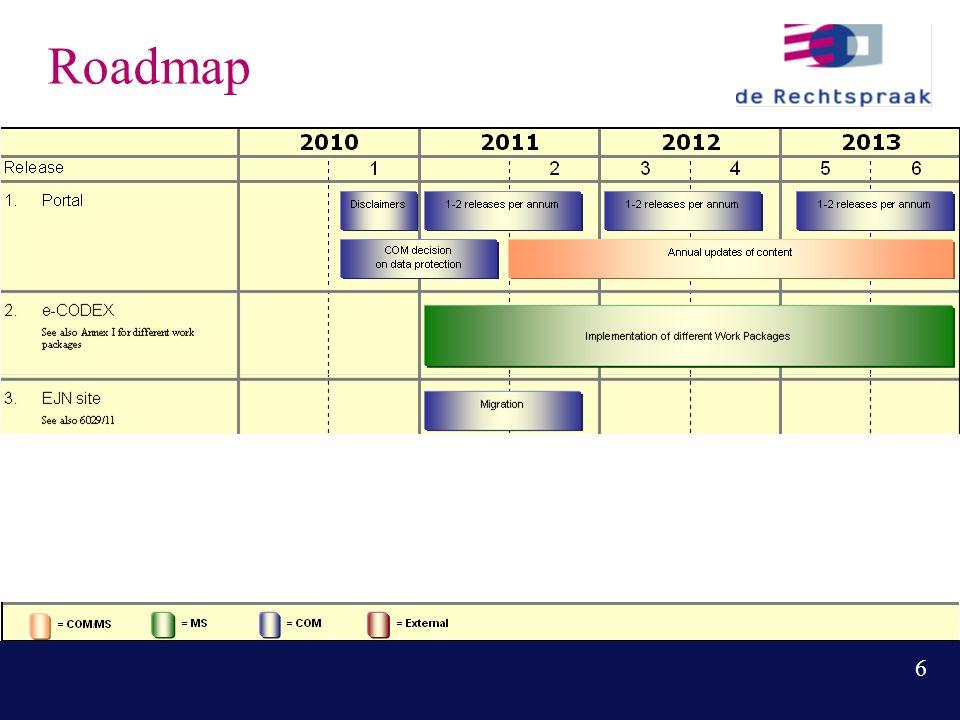 6 Roadmap