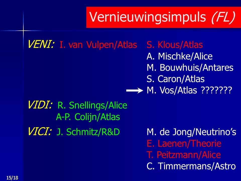 15/18 VENI: I. van Vulpen/AtlasS. Klous/Atlas A.