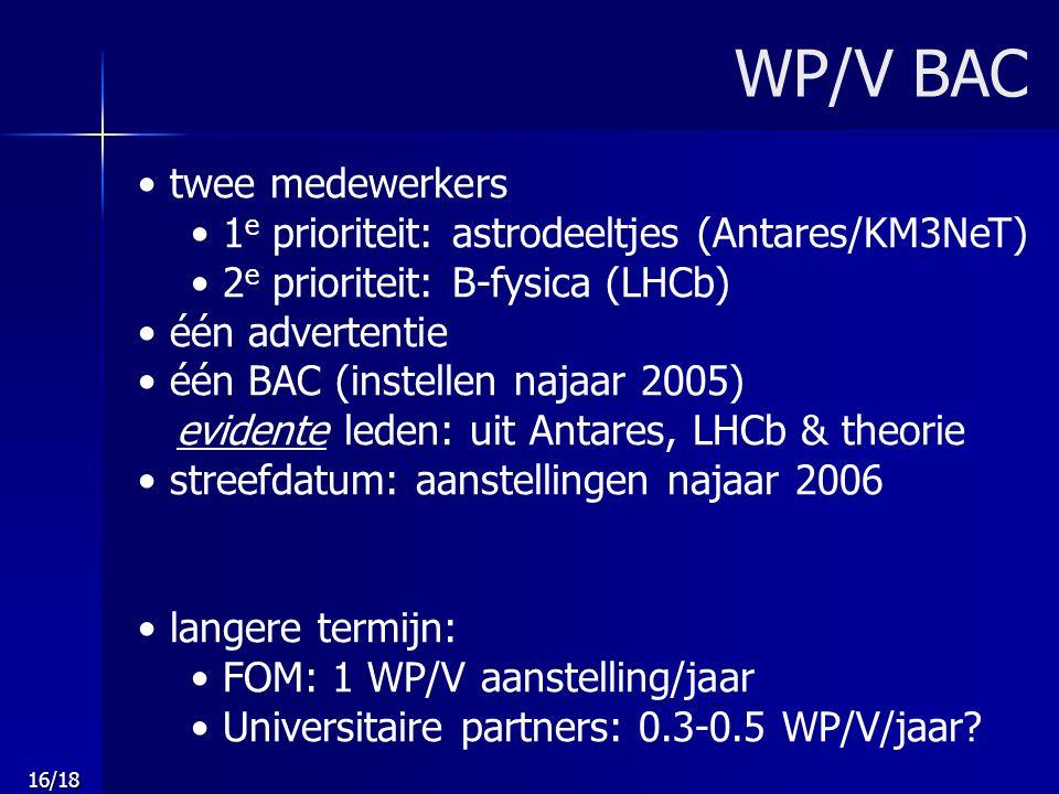 16/18 WP/V BAC twee medewerkers 1 e prioriteit: astrodeeltjes (Antares/KM3NeT) 2 e prioriteit: B-fysica (LHCb) één advertentie één BAC (instellen najaar 2005) evidente leden: uit Antares, LHCb & theorie streefdatum: aanstellingen najaar 2006 langere termijn: FOM: 1 WP/V aanstelling/jaar Universitaire partners: 0.3-0.5 WP/V/jaar