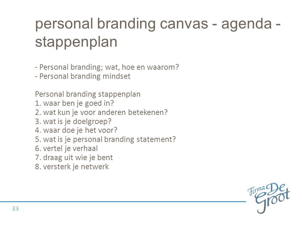 personal branding canvas - agenda - stappenplan - Personal branding; wat, hoe en waarom.