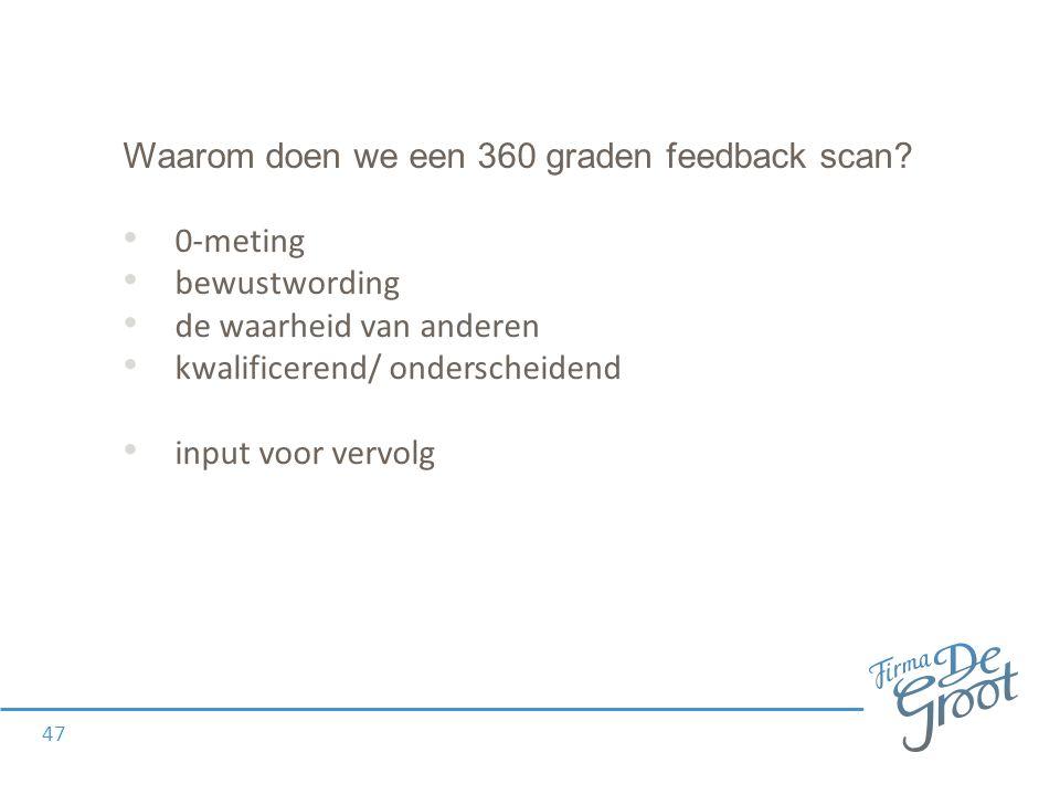 Waarom doen we een 360 graden feedback scan.