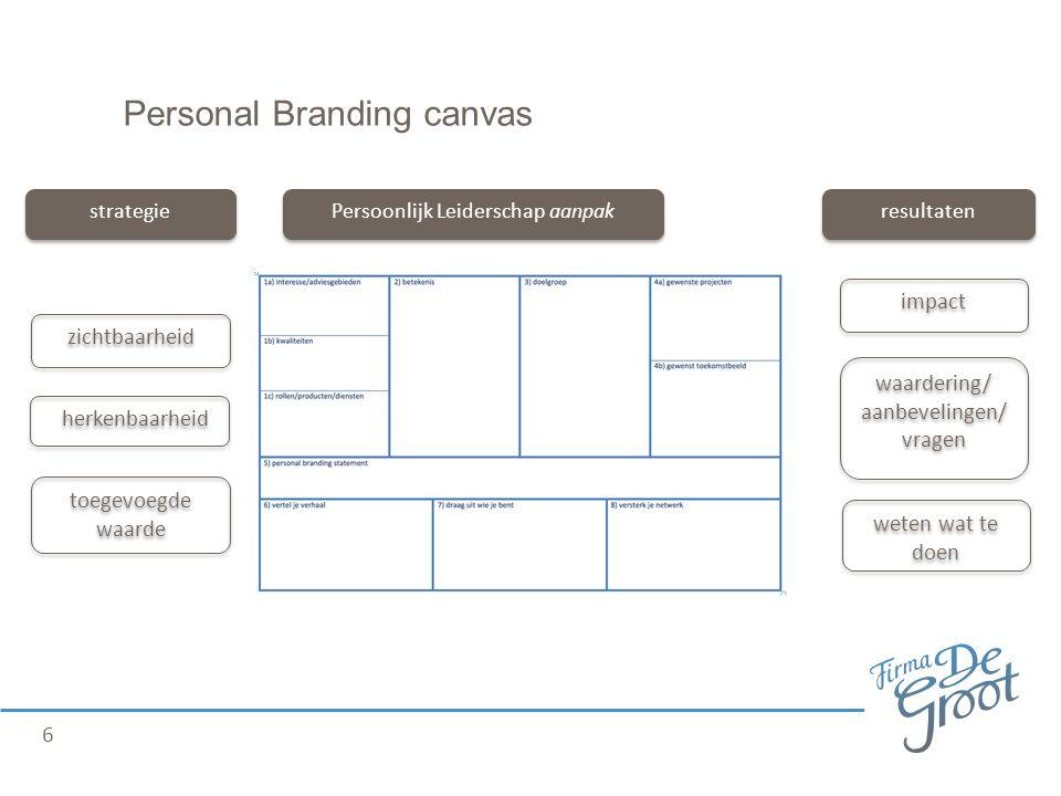 6 zichtbaarheid herkenbaarheid toegevoegde waarde impact waardering/ aanbevelingen/ vragen weten wat te doen strategie Persoonlijk Leiderschap aanpak resultaten Personal Branding canvas