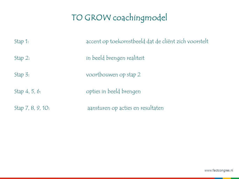 www.factcongres.nl TO GROW coachingmodel Stap 1: accent op toekomstbeeld dat de cliënt zich voorstelt Stap 2: in beeld brengen realiteit Stap 3: voortbouwen op stap 2 Stap 4, 5, 6: opties in beeld brengen Stap 7, 8, 9, 10: aansturen op acties en resultaten
