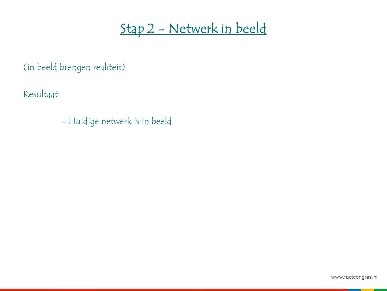 www.factcongres.nl Stap 2 - Netwerk in beeld (in beeld brengen realiteit) Resultaat: - Huidige netwerk is in beeld