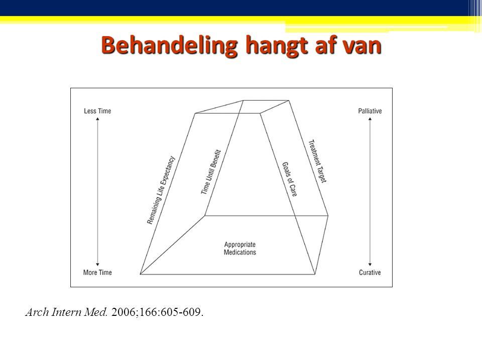 Behandeling hangt af van Arch Intern Med. 2006;166:605-609.