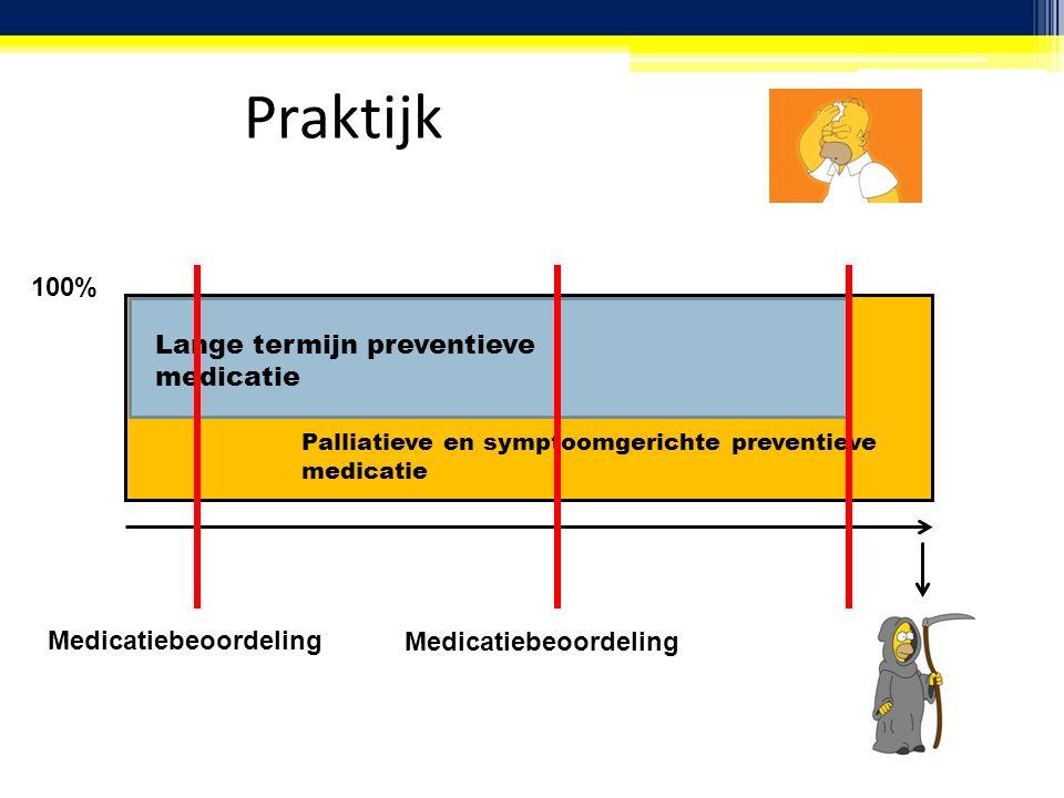 Palliatieve en symptoomgerichte preventieve medicatie Lange termijn preventieve medicatie Praktijk Medicatiebeoordeling 100%