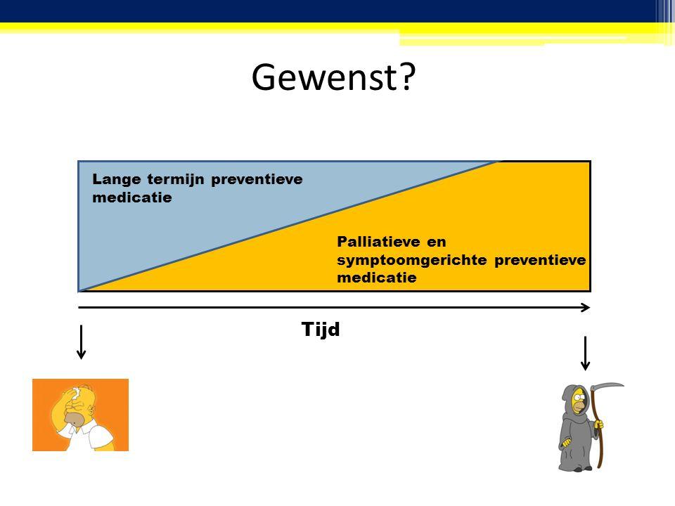 Lange termijn preventieve medicatie Palliatieve en symptoomgerichte preventieve medicatie Tijd Gewenst?