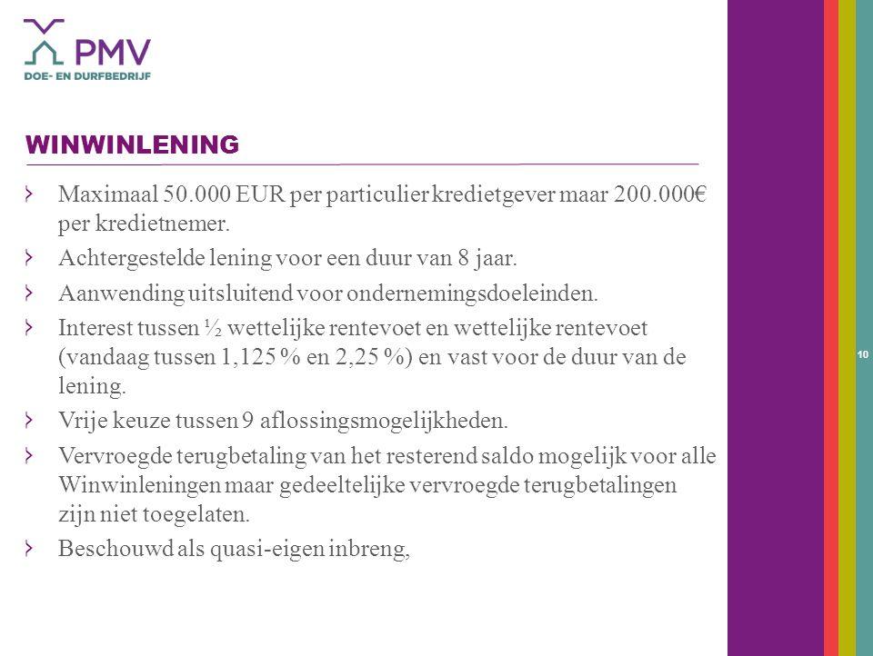 10 WINWINLENING Maximaal 50.000 EUR per particulier kredietgever maar 200.000€ per kredietnemer.