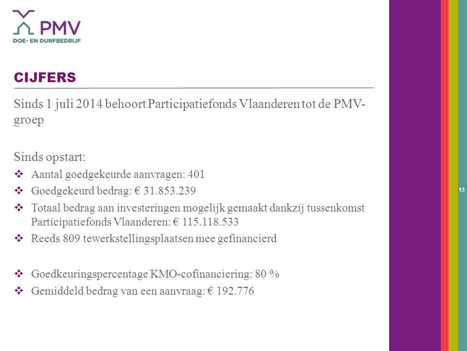 CIJFERS Sinds 1 juli 2014 behoort Participatiefonds Vlaanderen tot de PMV- groep Sinds opstart:  Aantal goedgekeurde aanvragen: 401  Goedgekeurd bedrag: € 31.853.239  Totaal bedrag aan investeringen mogelijk gemaakt dankzij tussenkomst Participatiefonds Vlaanderen: € 115.118.533  Reeds 809 tewerkstellingsplaatsen mee gefinancierd  Goedkeuringspercentage KMO-cofinanciering: 80 %  Gemiddeld bedrag van een aanvraag: € 192.776 13