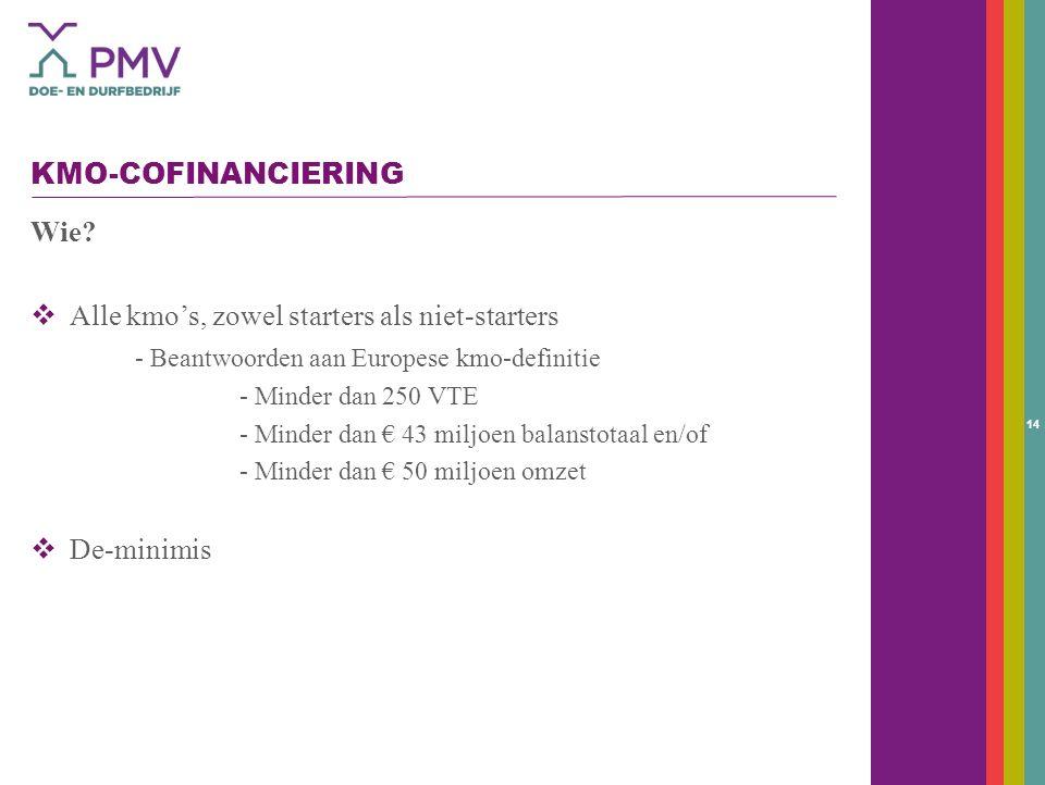 14 KMO-COFINANCIERING Wie.