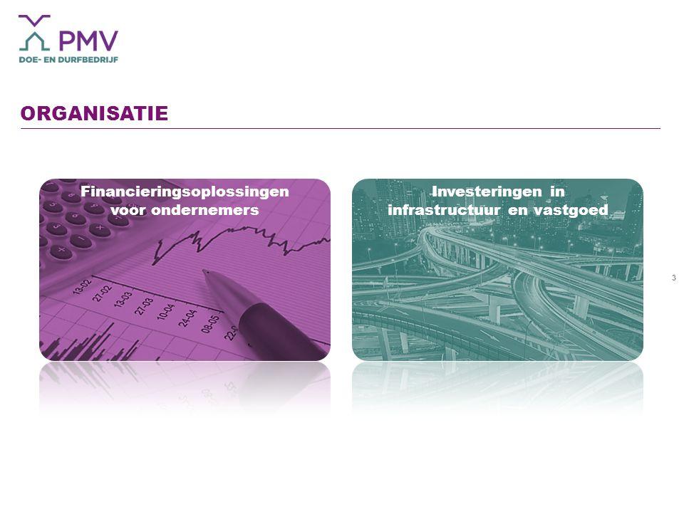 3 ORGANISATIE Financieringsoplossingen voor ondernemers Investeringen in infrastructuur en vastgoed