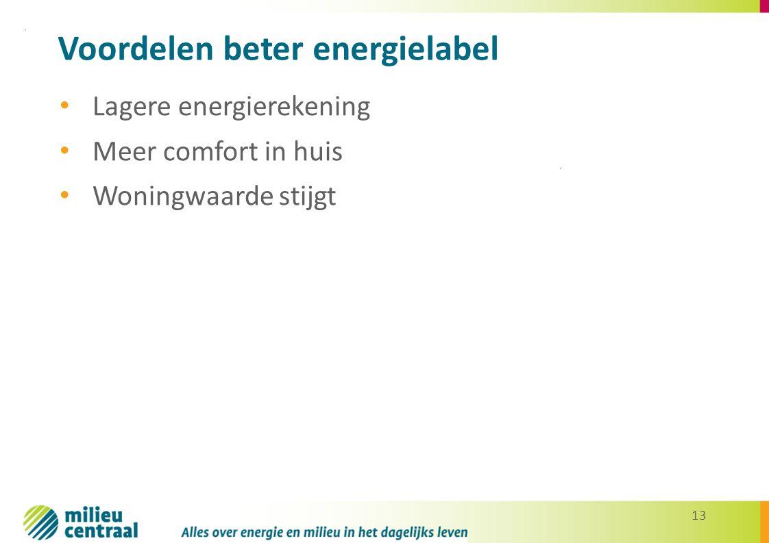 13 Voordelen beter energielabel Lagere energierekening Meer comfort in huis Woningwaarde stijgt