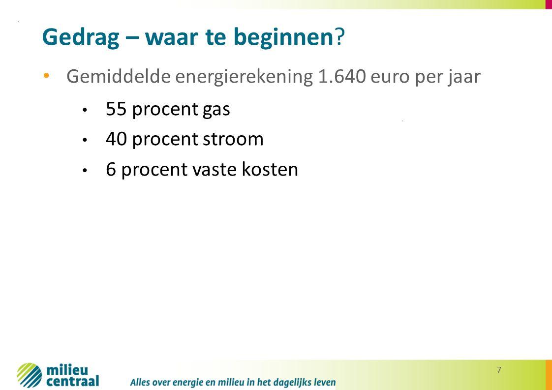 Gemiddelde energierekening 1.640 euro per jaar 55 procent gas 40 procent stroom 6 procent vaste kosten 7 Gedrag – waar te beginnen