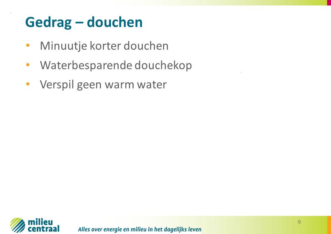 9 Gedrag – douchen Minuutje korter douchen Waterbesparende douchekop Verspil geen warm water