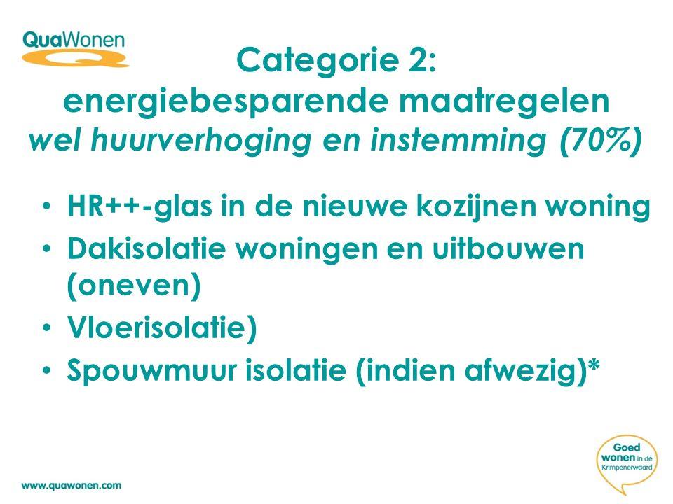 Categorie 2: energiebesparende maatregelen wel huurverhoging en instemming (70%) HR++-glas in de nieuwe kozijnen woning Dakisolatie woningen en uitbouwen (oneven) Vloerisolatie) Spouwmuur isolatie (indien afwezig)*