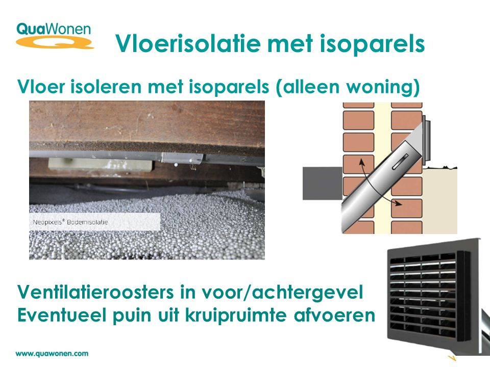 Vloerisolatie met isoparels Vloer isoleren met isoparels (alleen woning) Ventilatieroosters in voor/achtergevel Eventueel puin uit kruipruimte afvoeren
