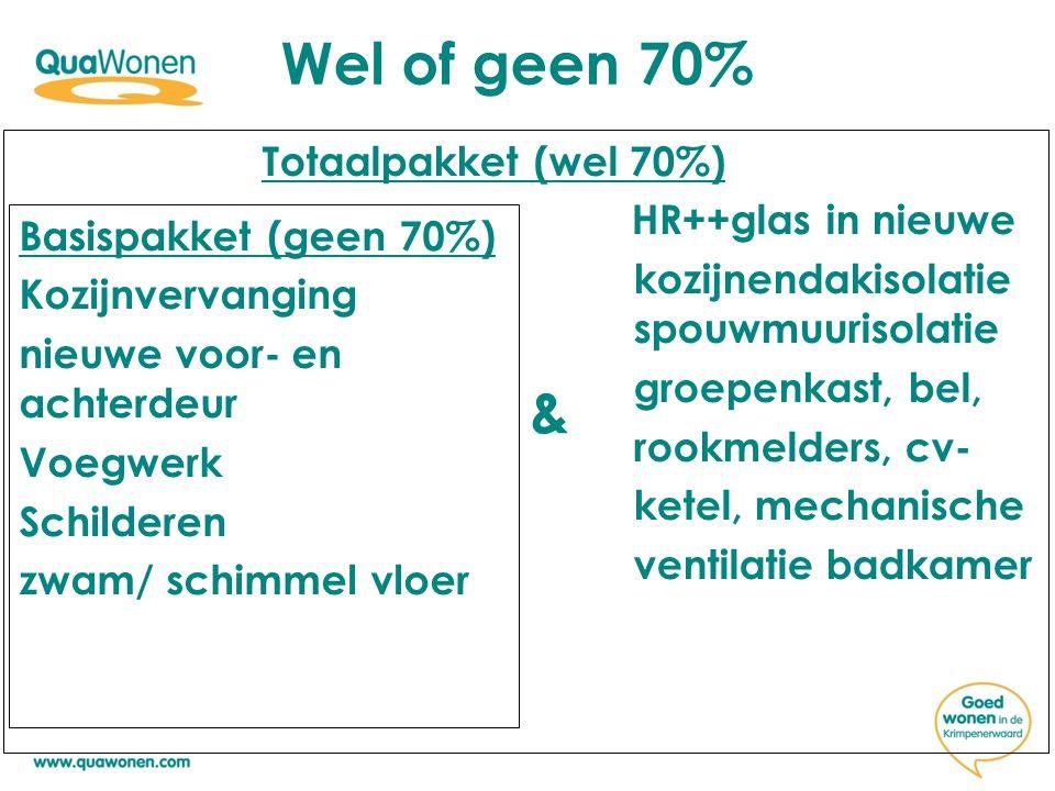 Basispakket (geen 70%) Kozijnvervanging nieuwe voor- en achterdeur Voegwerk Schilderen zwam/ schimmel vloer Totaalpakket (wel 70%) HR++glas in nieuwe