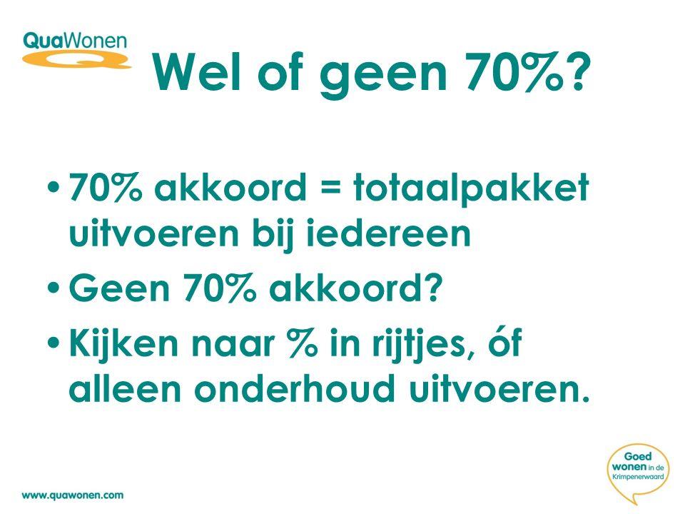 Wel of geen 70%? 70% akkoord = totaalpakket uitvoeren bij iedereen Geen 70% akkoord? Kijken naar % in rijtjes, óf alleen onderhoud uitvoeren.