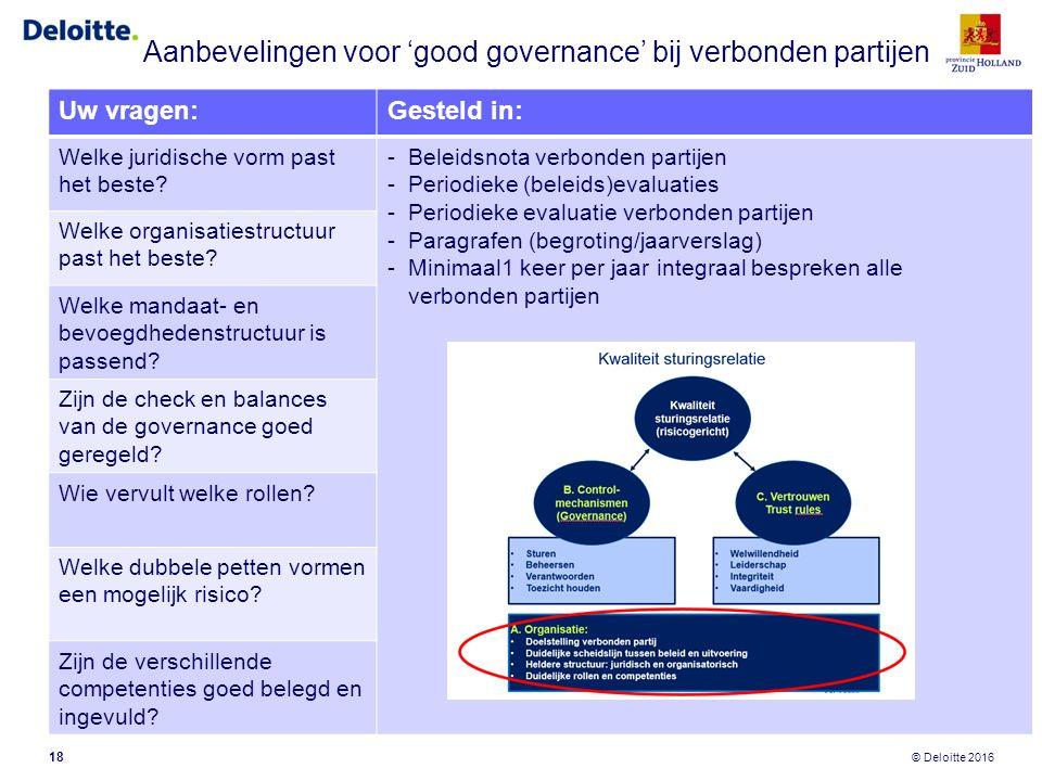 © Deloitte 2016 Aanbevelingen voor 'good governance' bij verbonden partijen 18 Uw vragen:Gesteld in: Welke juridische vorm past het beste? -Beleidsnot