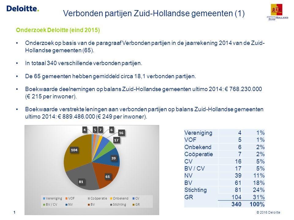 © 2016 Deloitte Verbonden partijen Zuid-Hollandse gemeenten (1) Onderzoek Deloitte (eind 2015) Onderzoek op basis van de paragraaf Verbonden partijen
