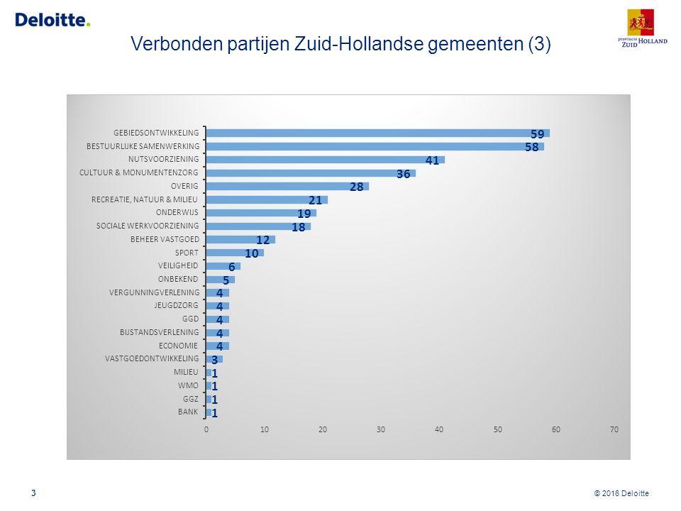© 2016 Deloitte Verbonden partijen Zuid-Hollandse gemeenten (3) 3