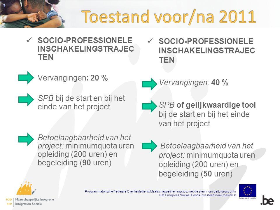 SOCIO-PROFESSIONELE INSCHAKELINGSTRAJEC TEN Vervangingen: 20 % SPB bij de start en bij het einde van het project Betoelaagbaarheid van het project: minimumquota uren opleiding (200 uren) en begeleiding (90 uren) SOCIO-PROFESSIONELE INSCHAKELINGSTRAJEC TEN Vervangingen: 40 % SPB of gelijkwaardige tool bij de start en bij het einde van het project Betoelaagbaarheid van het project: minimumquota uren opleiding (200 uren) en begeleiding (50 uren) Programmatorische Federale Overheidsdienst Maatschappelijke Integratie, met de steun van de Europese Unie Het Europees Sociaal Fonds investeert in uw toekomst