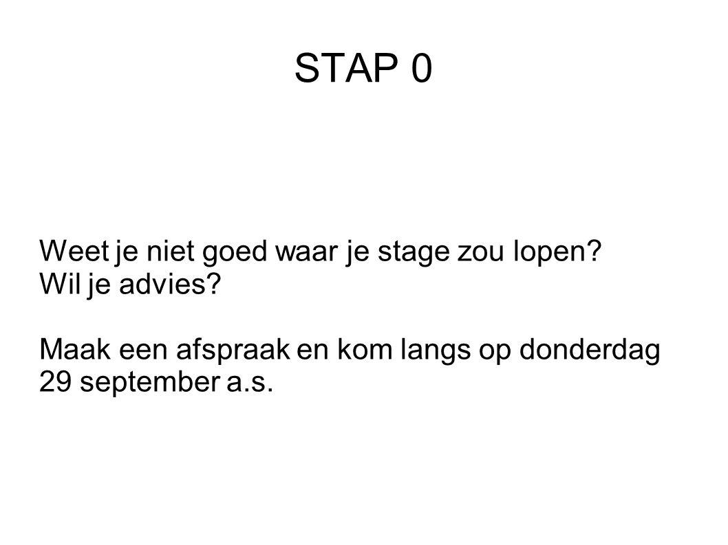 STAP 0 Weet je niet goed waar je stage zou lopen. Wil je advies.