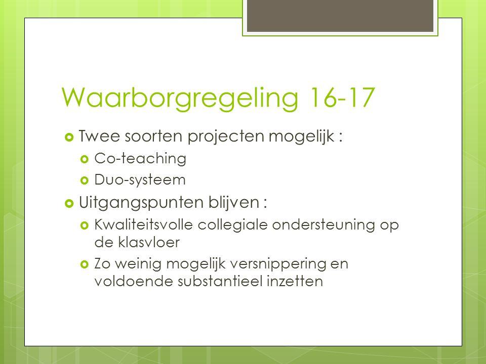 Waarborgregeling 16-17  Twee soorten projecten mogelijk :  Co-teaching  Duo-systeem  Uitgangspunten blijven :  Kwaliteitsvolle collegiale ondersteuning op de klasvloer  Zo weinig mogelijk versnippering en voldoende substantieel inzetten