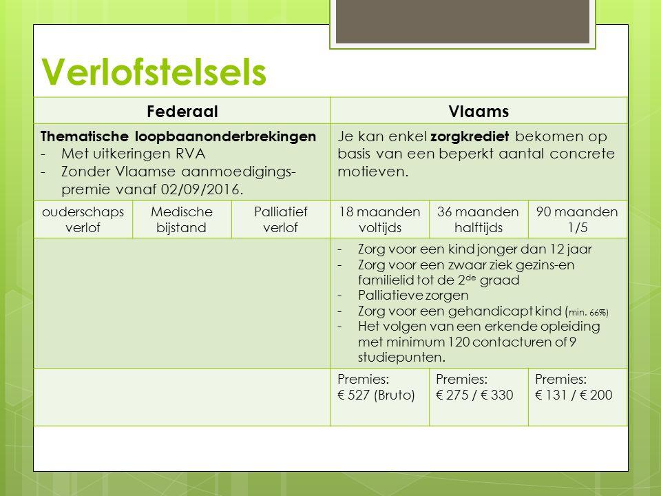 FederaalVlaams Thematische loopbaanonderbrekingen -Met uitkeringen RVA -Zonder Vlaamse aanmoedigings- premie vanaf 02/09/2016.