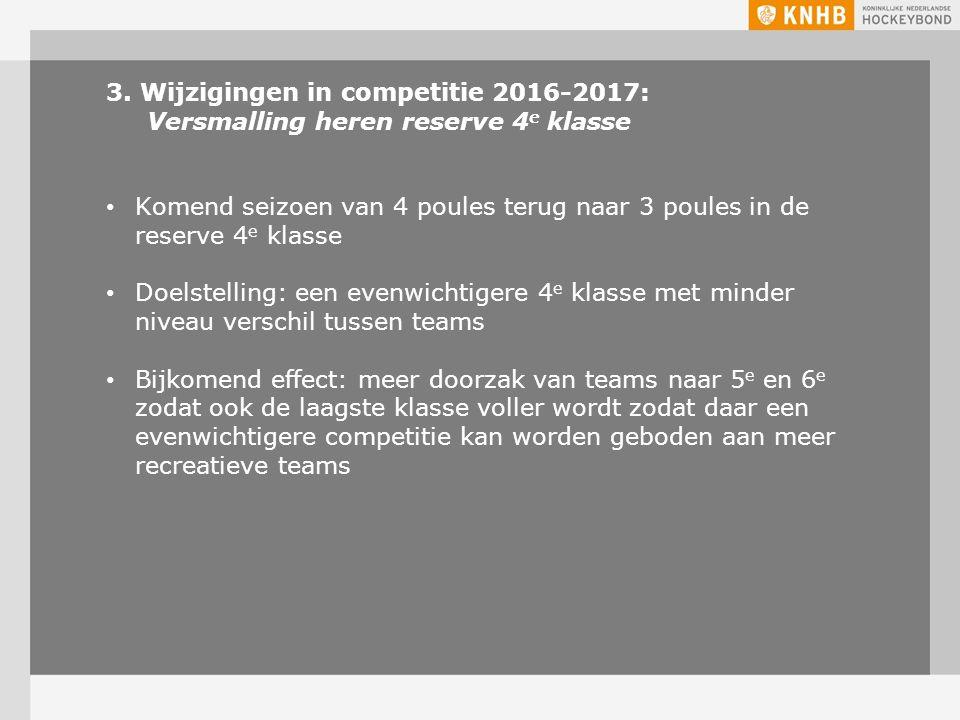 3. Wijzigingen in competitie 2016-2017: Versmalling heren reserve 4 e klasse Komend seizoen van 4 poules terug naar 3 poules in de reserve 4 e klasse
