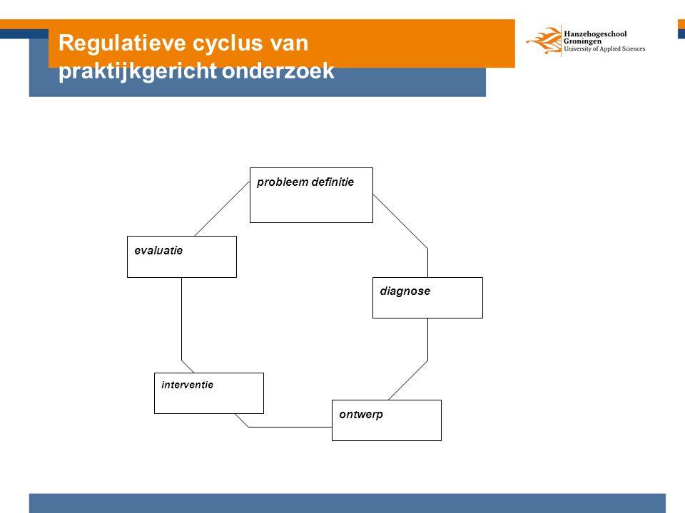 Regulatieve cyclus van praktijkgericht onderzoek probleem definitie diagnose ontwerp interventie evaluatie