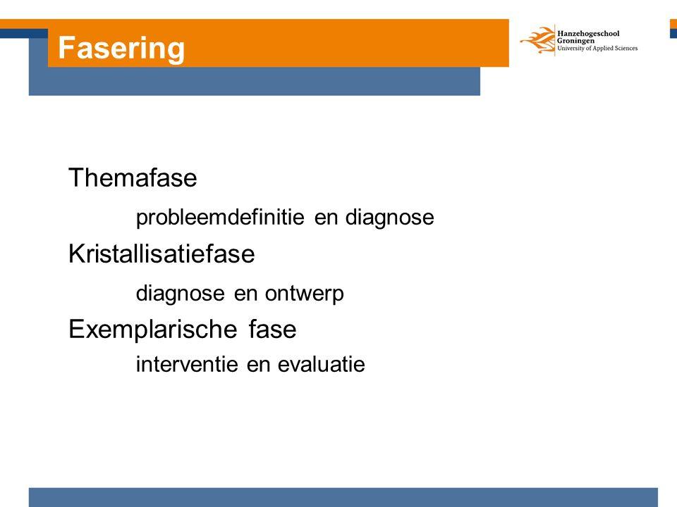 Fasering Themafase probleemdefinitie en diagnose Kristallisatiefase diagnose en ontwerp Exemplarische fase interventie en evaluatie
