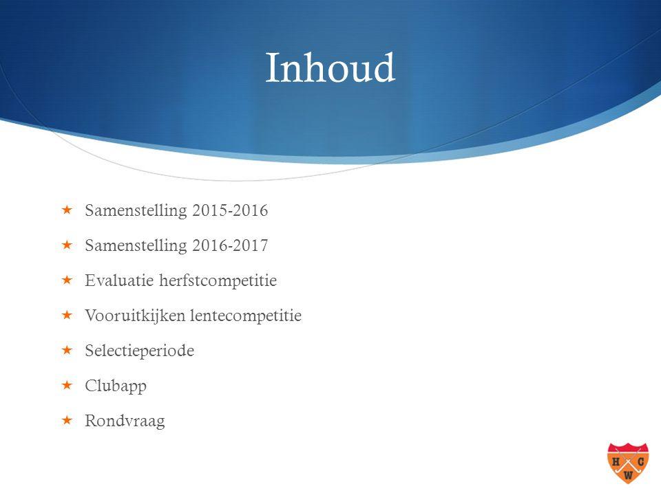 Inhoud  Samenstelling 2015-2016  Samenstelling 2016-2017  Evaluatie herfstcompetitie  Vooruitkijken lentecompetitie  Selectieperiode  Clubapp  Rondvraag